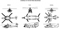 visual-aircraft-recognition